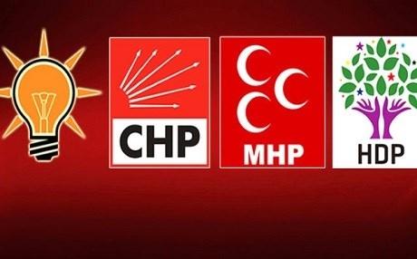 Çend têbînî derbarê hilbijartina pêşwext li Tirkiyê
