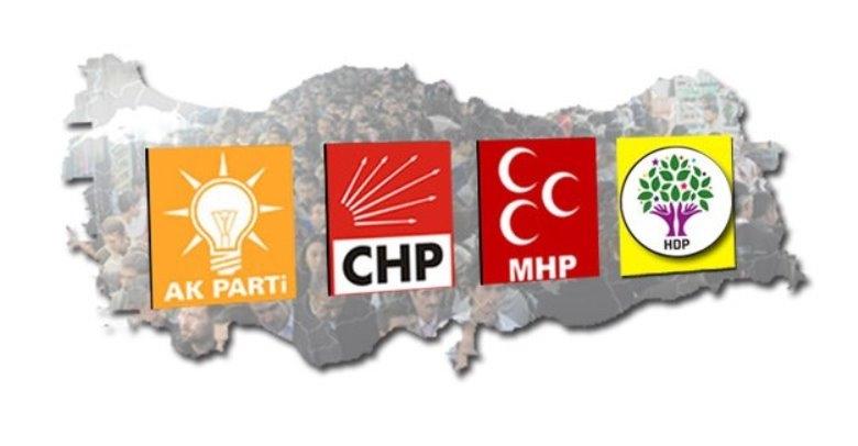 Peyamên hilbijartina parlementoya Tirkiyê